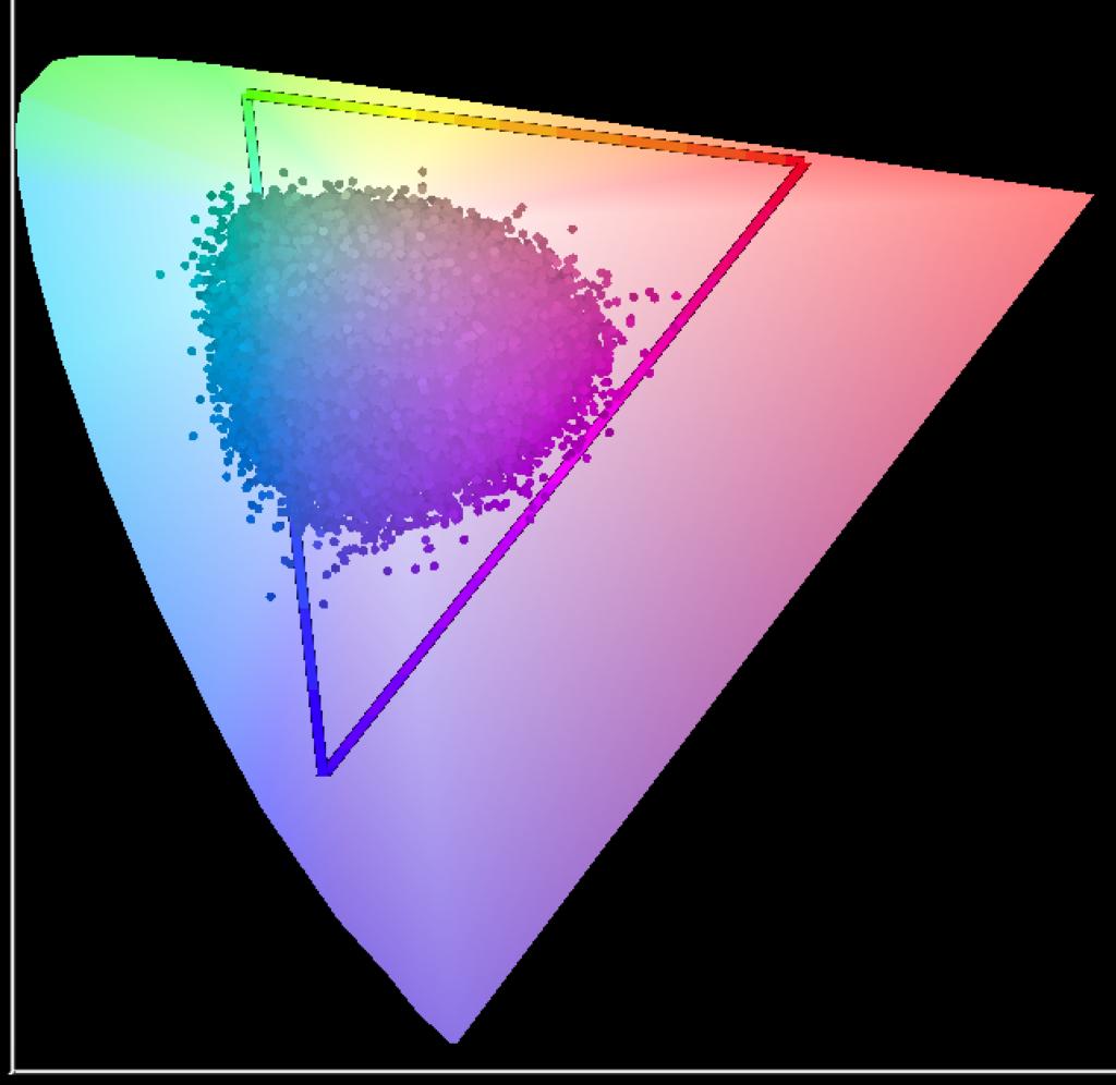 I colori della foto di esempio mappati nello spazio sRGB