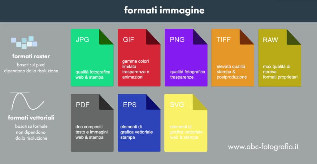 chart formati immagine